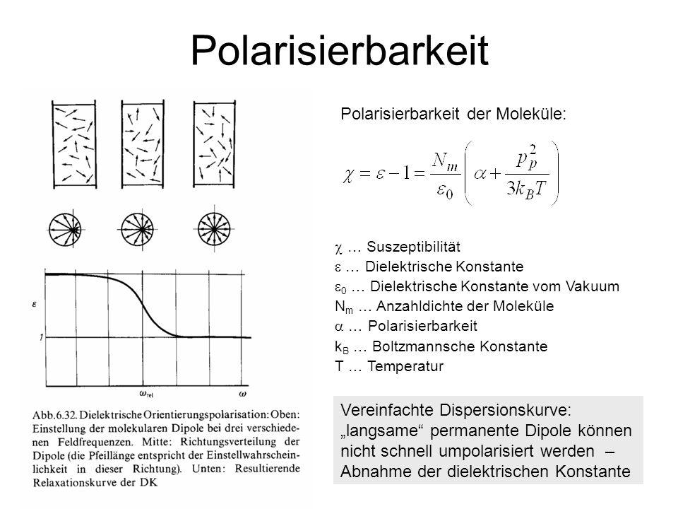 37 Polarisierbarkeit Polarisierbarkeit der Moleküle: Vereinfachte Dispersionskurve: langsame permanente Dipole können nicht schnell umpolarisiert werd