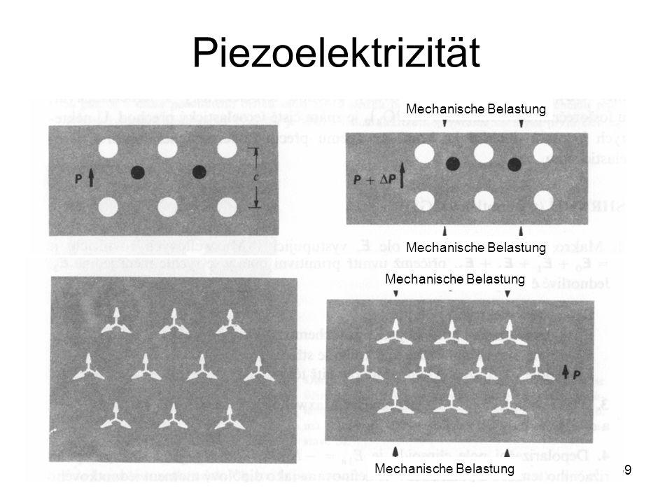 39 Piezoelektrizität Mechanische Belastung