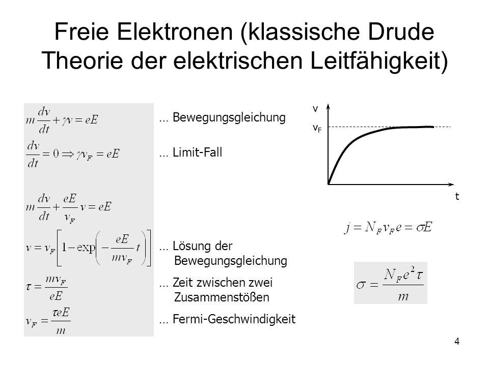 4 Freie Elektronen (klassische Drude Theorie der elektrischen Leitfähigkeit) t v vFvF … Bewegungsgleichung … Limit-Fall … Lösung der Bewegungsgleichun