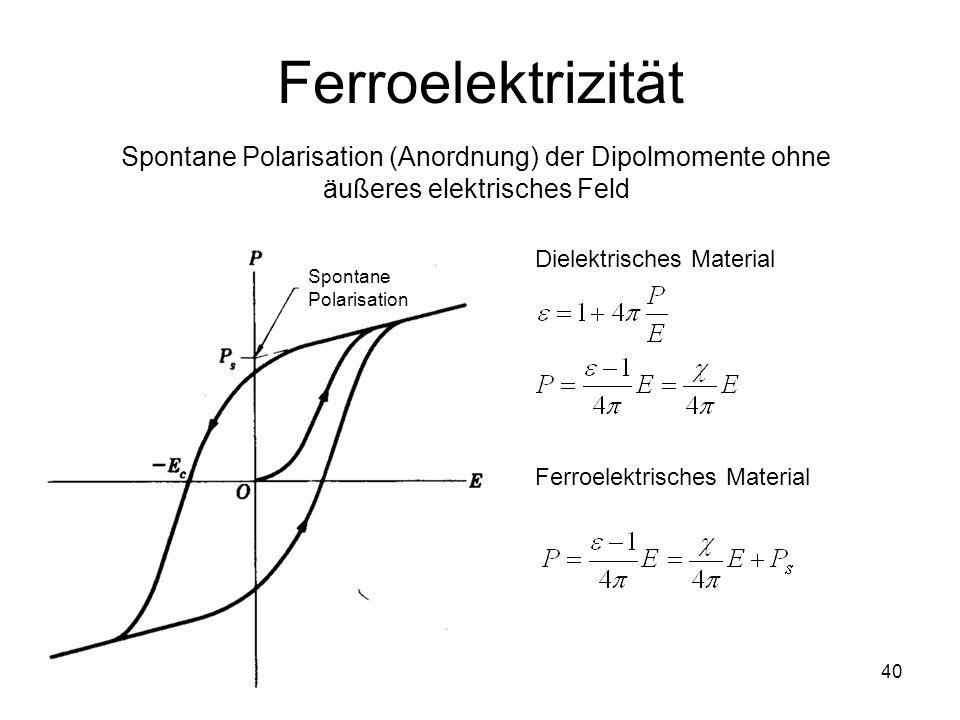 40 Ferroelektrizität Spontane Polarisation (Anordnung) der Dipolmomente ohne äußeres elektrisches Feld Spontane Polarisation Dielektrisches Material F