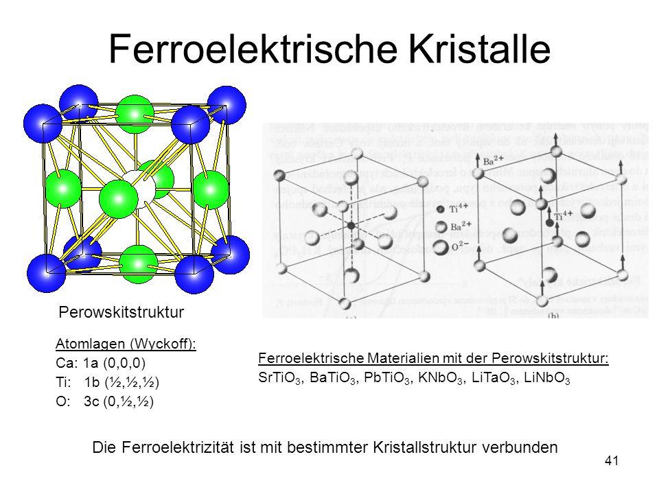 41 Ferroelektrische Kristalle Atomlagen (Wyckoff): Ca: 1a (0,0,0) Ti: 1b (½,½,½) O: 3c (0,½,½) Perowskitstruktur Ferroelektrische Materialien mit der