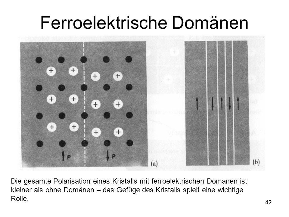 42 Ferroelektrische Domänen Die gesamte Polarisation eines Kristalls mit ferroelektrischen Domänen ist kleiner als ohne Domänen – das Gefüge des Krist