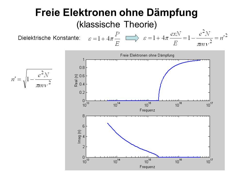 6 Freie Elektronen ohne Dämpfung (klassische Theorie) Dielektrische Konstante: