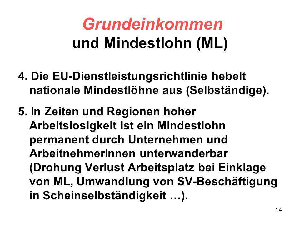 14 Grundeinkommen und Mindestlohn (ML) 4. Die EU-Dienstleistungsrichtlinie hebelt nationale Mindestlöhne aus (Selbständige). 5. In Zeiten und Regionen