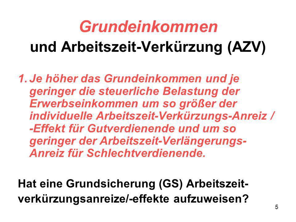 6 Grundeinkommen und Arbeitszeit-Verkürzung (AZV) 2.