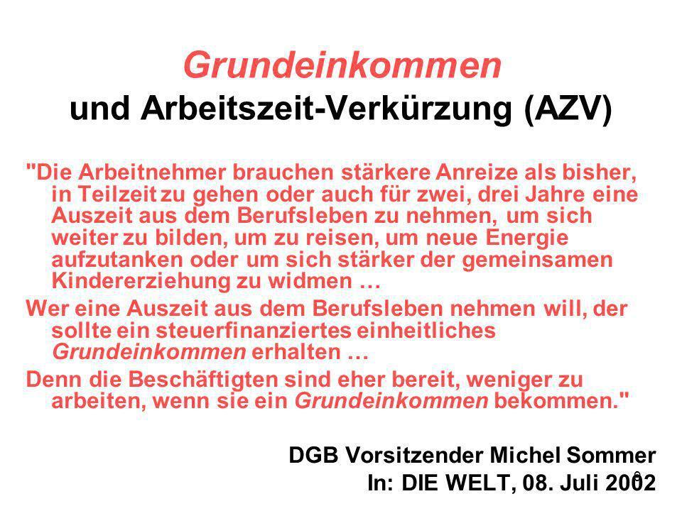 10 Bereitschaft / Wunsch sabbatical 58% der abhängig Beschäftigten (EU 15 und Norwegen, 1998; in Bielinski, Bosch, Wagner 2002)