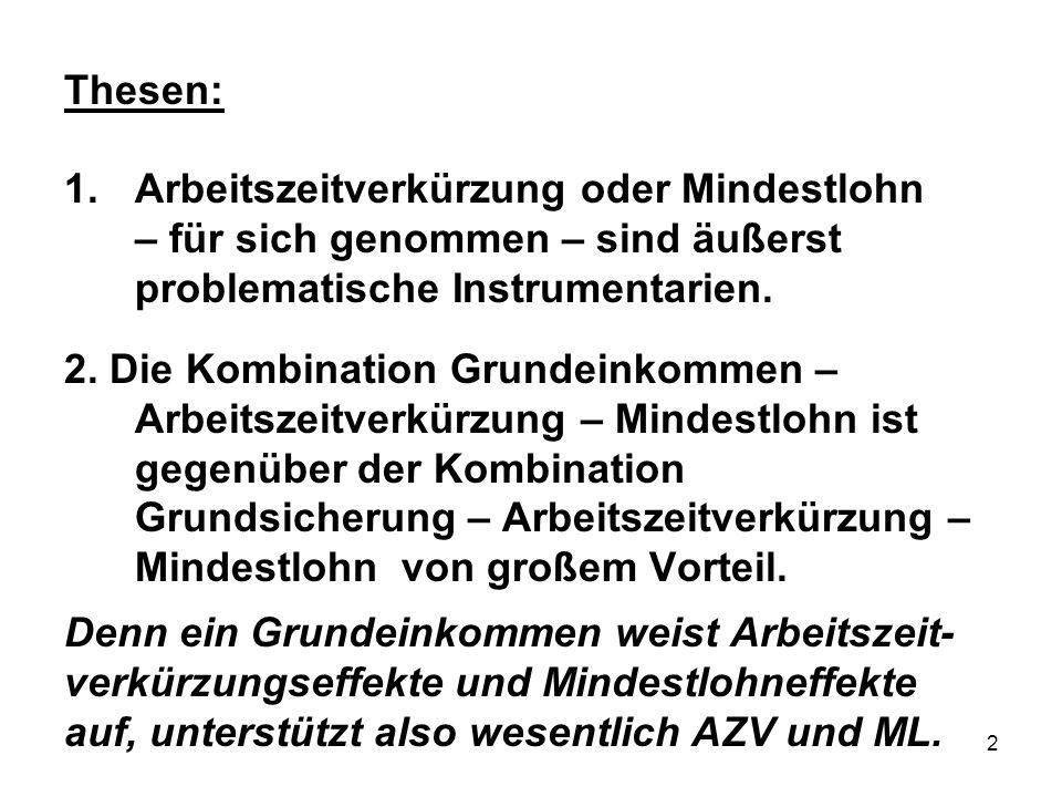 13 Grundeinkommen und Mindestlohn (ML) 6.