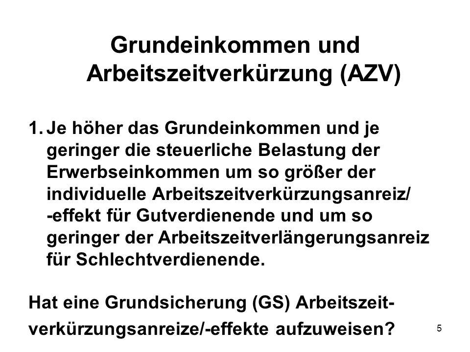 6 Grundeinkommen und Arbeitszeitverkürzung (AZV) 2.