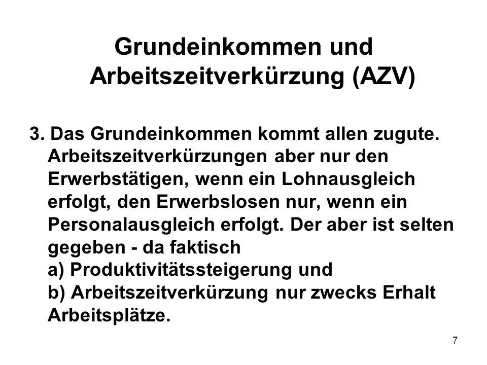 8 Grundeinkommen und Arbeitszeitverkürzung (AZV) 4.