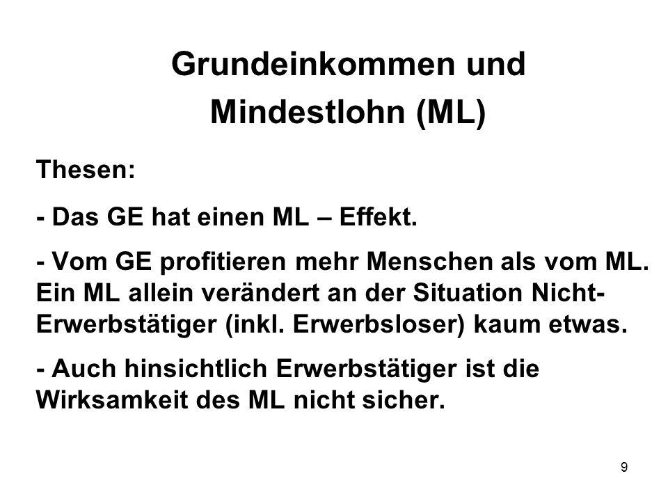 9 Grundeinkommen und Mindestlohn (ML) Thesen: - Das GE hat einen ML – Effekt. - Vom GE profitieren mehr Menschen als vom ML. Ein ML allein verändert a