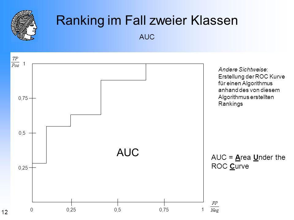 12 0,25 0,5 0,25 0,75 0,5 0 1 1 Ranking im Fall zweier Klassen AUC Andere Sichtweise: Erstellung der ROC Kurve für einen Algorithmus anhand des von di