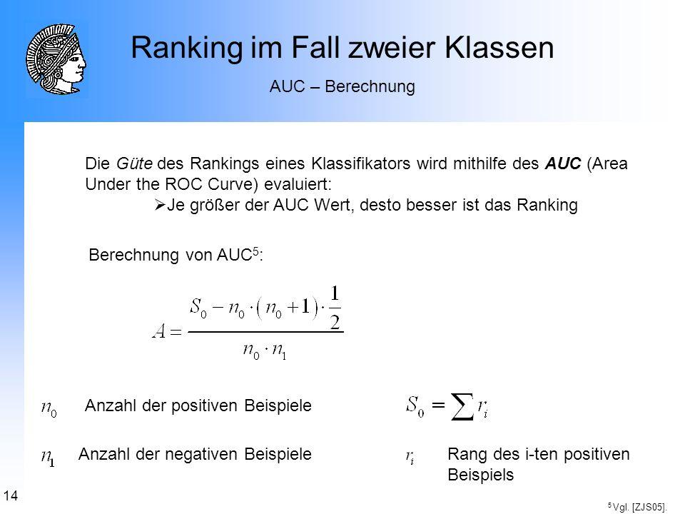 14 Die Güte des Rankings eines Klassifikators wird mithilfe des AUC (Area Under the ROC Curve) evaluiert: Je größer der AUC Wert, desto besser ist das