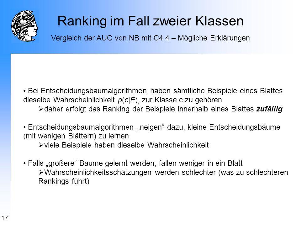 17 Ranking im Fall zweier Klassen Vergleich der AUC von NB mit C4.4 – Mögliche Erklärungen Bei Entscheidungsbaumalgorithmen haben sämtliche Beispiele