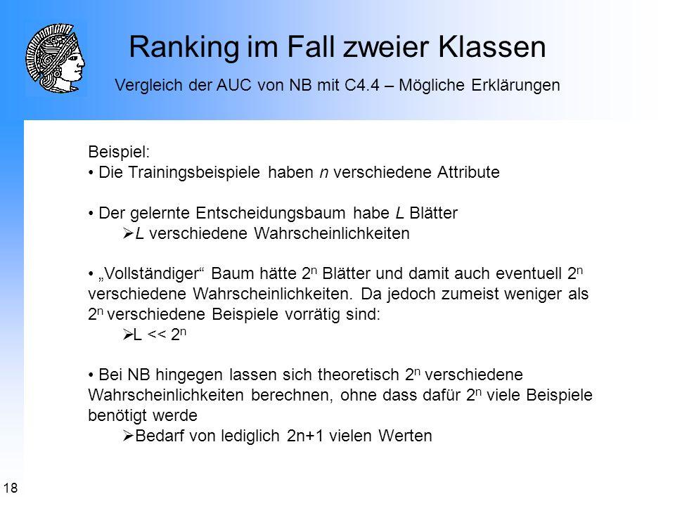 18 Ranking im Fall zweier Klassen Vergleich der AUC von NB mit C4.4 – Mögliche Erklärungen Beispiel: Die Trainingsbeispiele haben n verschiedene Attri