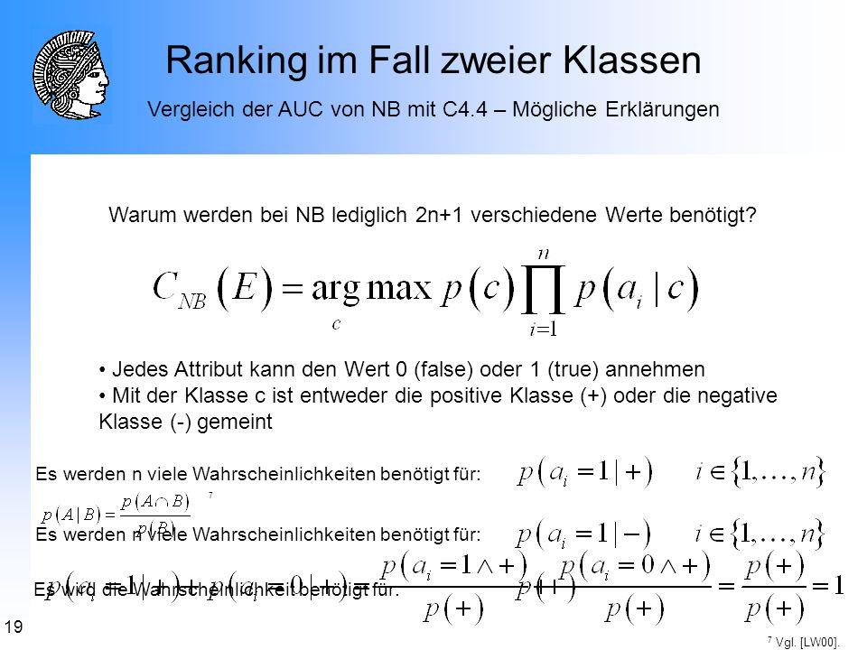19 Ranking im Fall zweier Klassen Vergleich der AUC von NB mit C4.4 – Mögliche Erklärungen Warum werden bei NB lediglich 2n+1 verschiedene Werte benöt