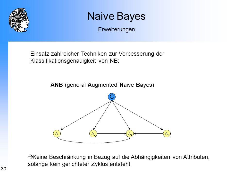 30 Naive Bayes Erweiterungen ANB (general Augmented Naive Bayes) C A3A3 A4A4 A2A2 A1A1 Keine Beschränkung in Bezug auf die Abhängigkeiten von Attribut