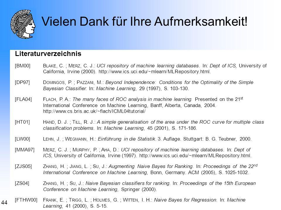 44 Literaturverzeichnis [BM00]B LAKE, C. ; M ERZ, C. J.: UCI repository of machine learning databases. In: Dept of ICS, University of California, Irvi