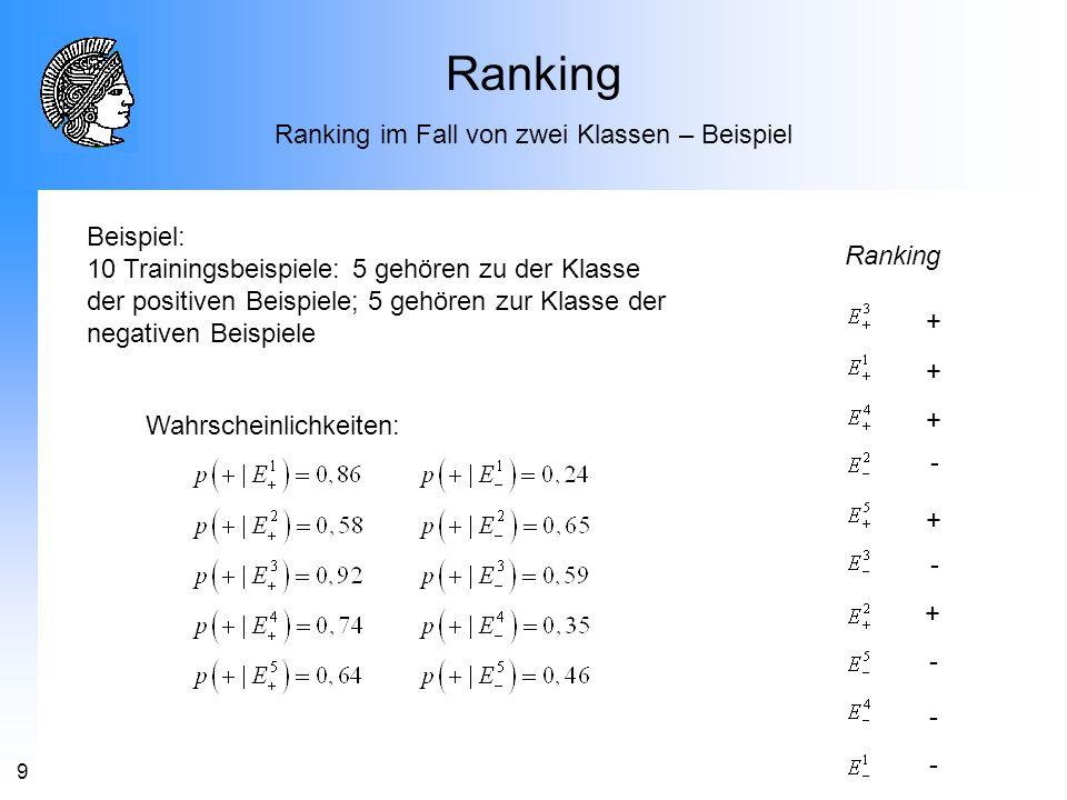 9 Ranking Ranking im Fall von zwei Klassen – Beispiel Beispiel: 10 Trainingsbeispiele: 5 gehören zu der Klasse der positiven Beispiele; 5 gehören zur