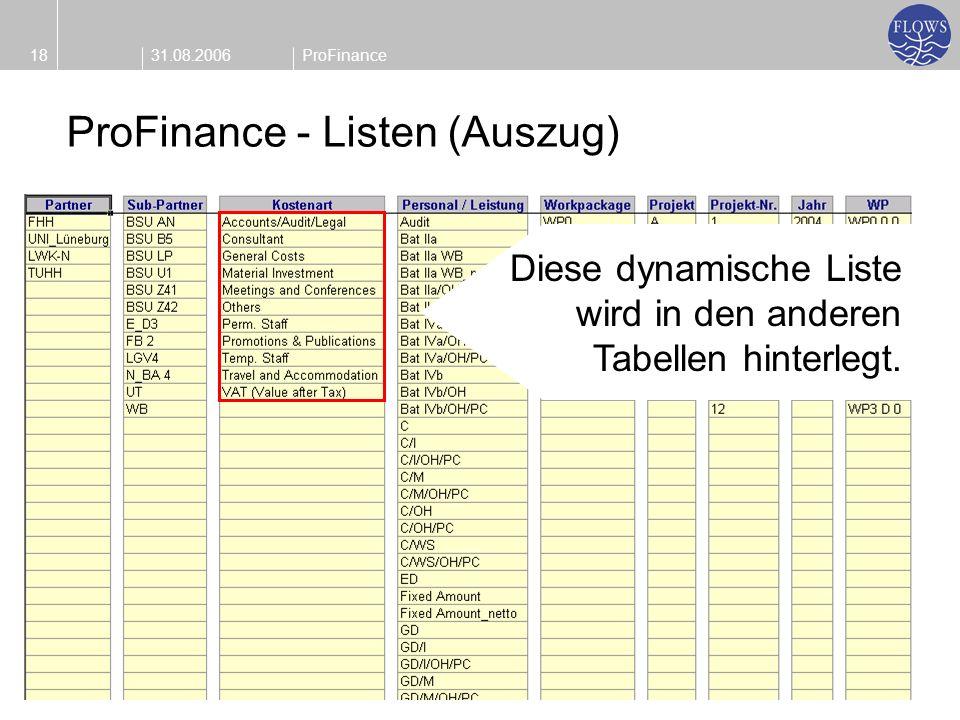 31.08.200618ProFinance ProFinance - Listen (Auszug) Diese dynamische Liste wird in den anderen Tabellen hinterlegt.