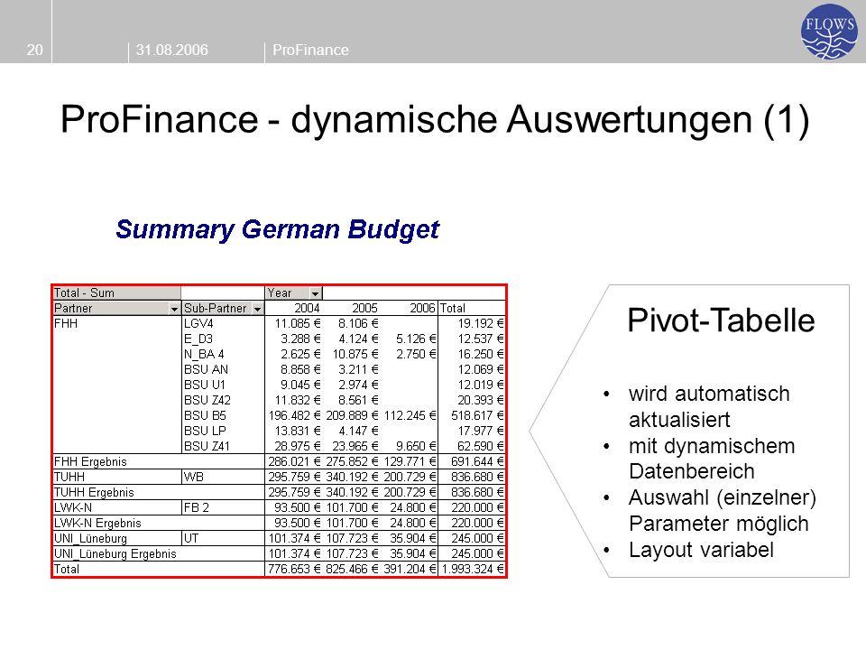 31.08.200620ProFinance ProFinance - dynamische Auswertungen (1) Pivot-Tabelle wird automatisch aktualisiert mit dynamischem Datenbereich Auswahl (einz