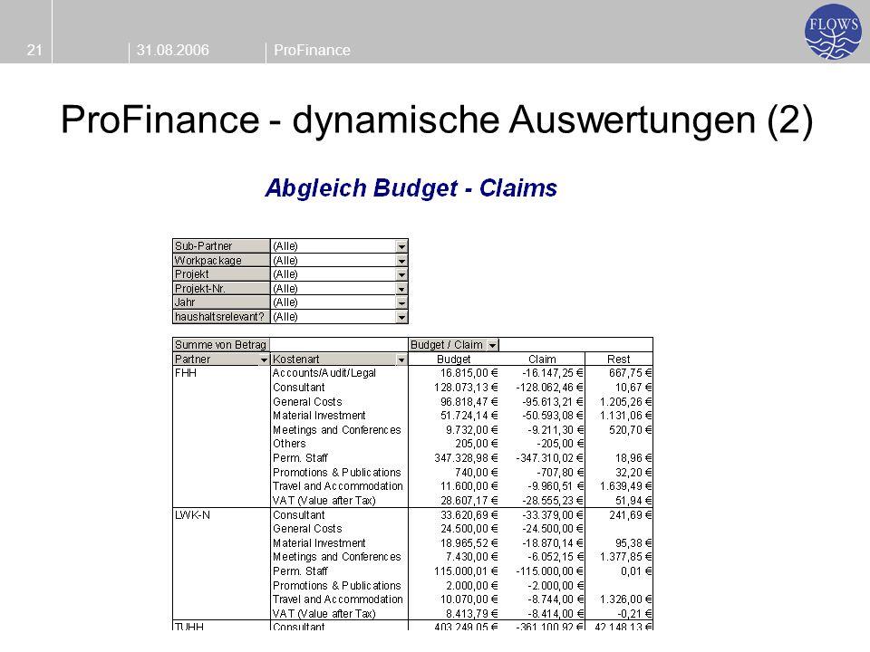 31.08.200621ProFinance ProFinance - dynamische Auswertungen (2)