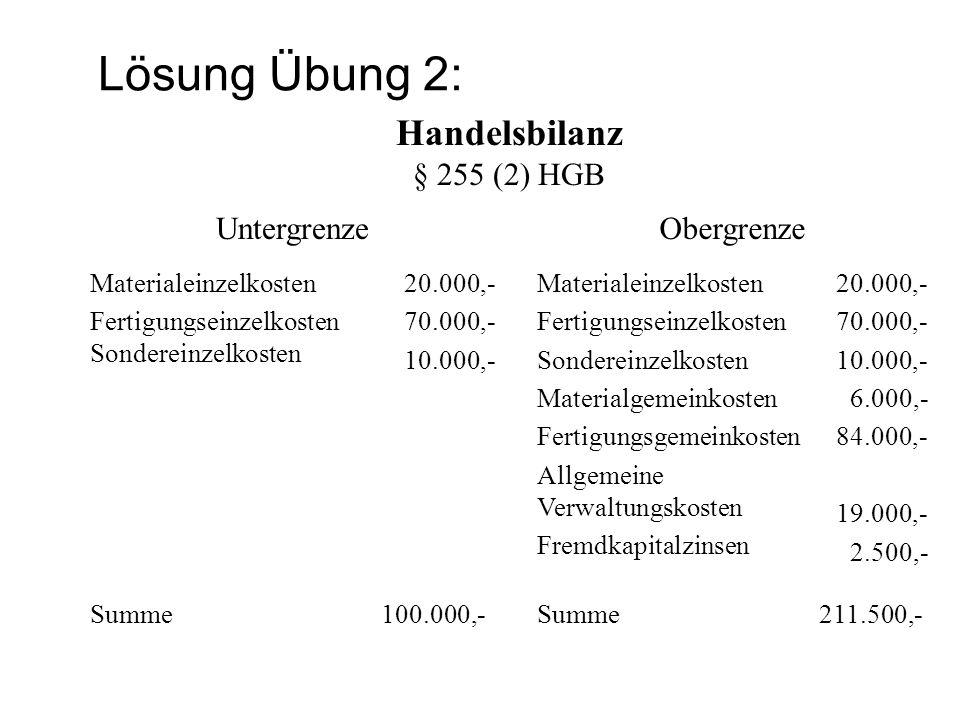 Lösung Übung 2: Handelsbilanz § 255 (2) HGB UntergrenzeObergrenze Materialeinzelkosten Fertigungseinzelkosten Sondereinzelkosten 20.000,- 70.000,- 10.