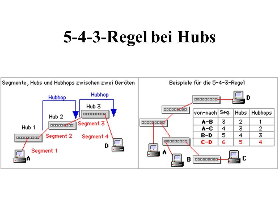 5-4-3-Regel bei Hubs