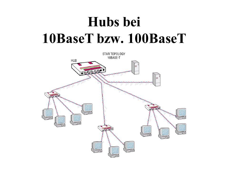 Hubs bei 10BaseT bzw. 100BaseT