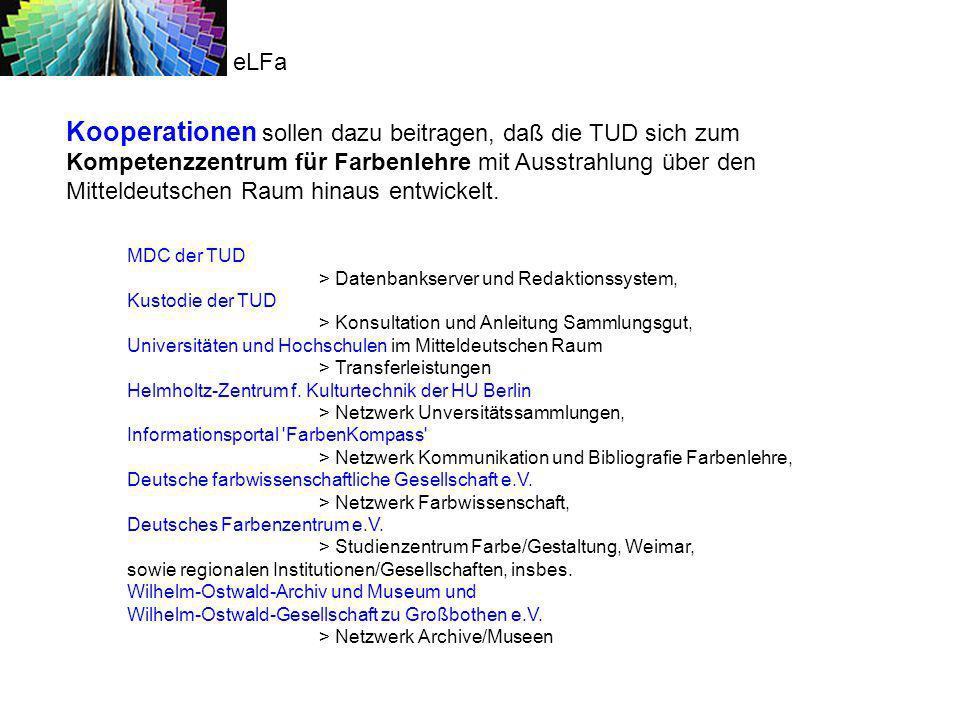 Kooperationen sollen dazu beitragen, daß die TUD sich zum Kompetenzzentrum für Farbenlehre mit Ausstrahlung über den Mitteldeutschen Raum hinaus entwi