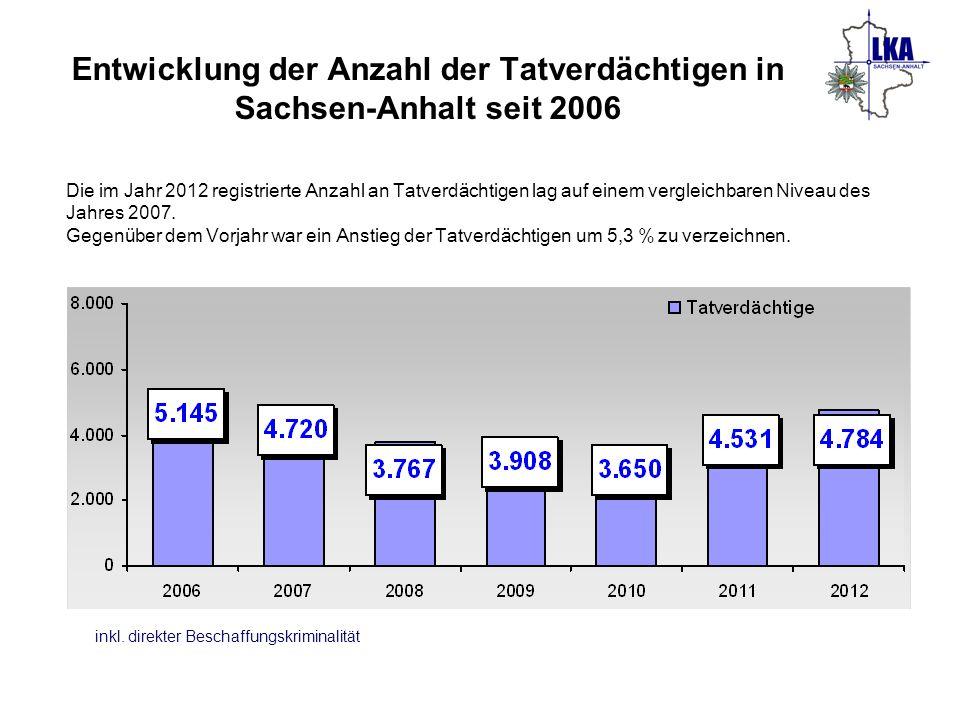 Entwicklung der Anzahl der Tatverdächtigen in Sachsen-Anhalt seit 2006 Die im Jahr 2012 registrierte Anzahl an Tatverdächtigen lag auf einem vergleich