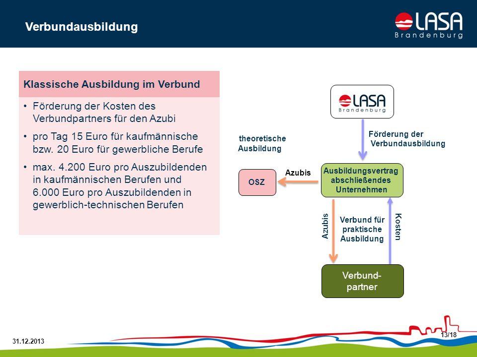 31.12.2013 13/18 Förderung der Kosten des Verbundpartners für den Azubi pro Tag 15 Euro für kaufmännische bzw. 20 Euro für gewerbliche Berufe max. 4.2