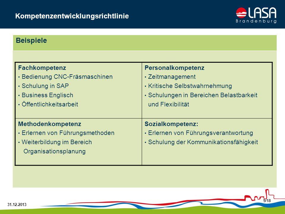 31.12.2013 9/18 Beispiele Fachkompetenz Bedienung CNC-Fräsmaschinen Schulung in SAP Business Englisch Öffentlichkeitsarbeit Personalkompetenz Zeitmana