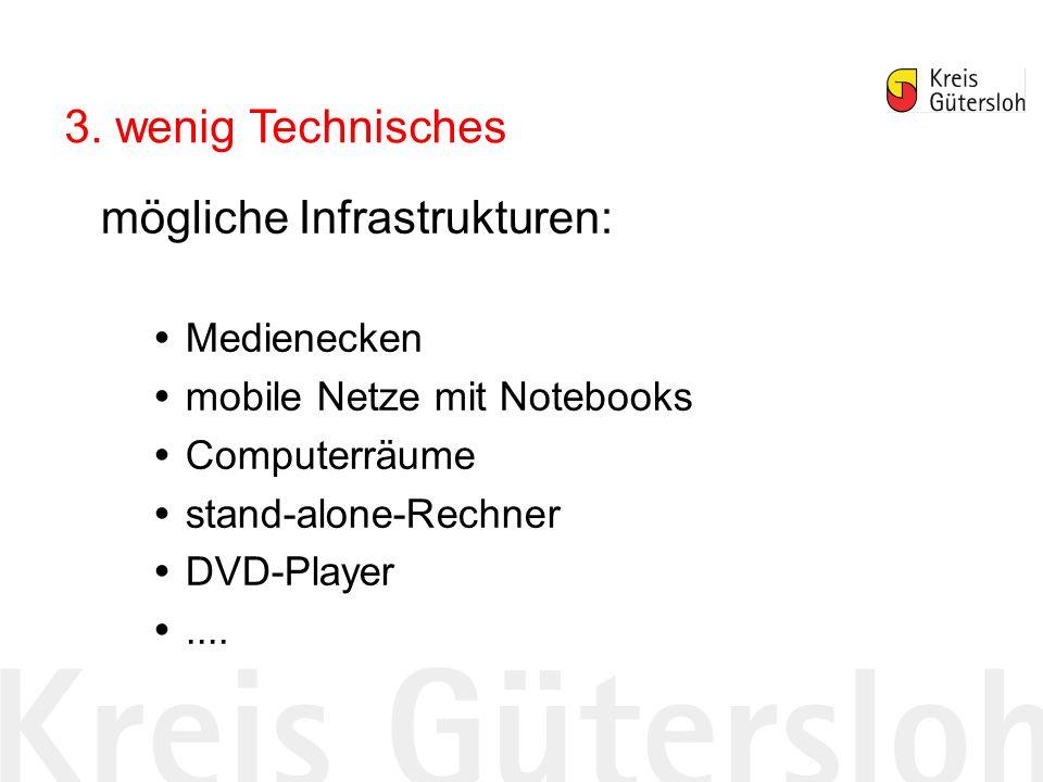 mögliche Infrastrukturen: Medienecken mobile Netze mit Notebooks Computerräume stand-alone-Rechner DVD-Player....