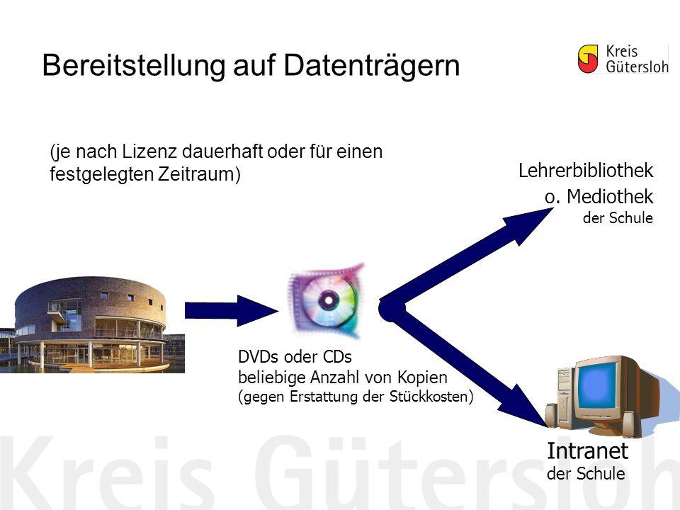 Bereitstellung auf Datenträgern Lehrerbibliothek o.