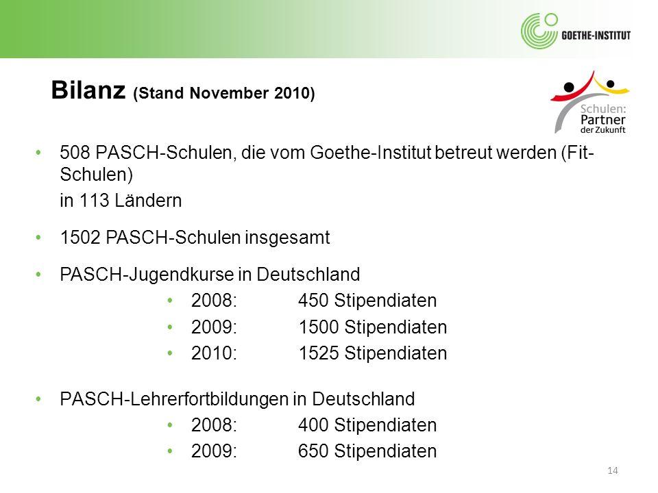 14 508 PASCH-Schulen, die vom Goethe-Institut betreut werden (Fit- Schulen) in 113 Ländern 1502 PASCH-Schulen insgesamt PASCH-Jugendkurse in Deutschla