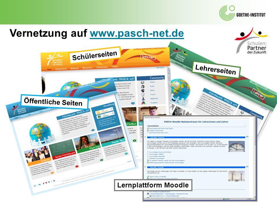 Vernetzung auf www.pasch-net.dewww.pasch-net.de Öffentliche Seiten Schülerseiten Lehrerseiten Lernplattform Moodle
