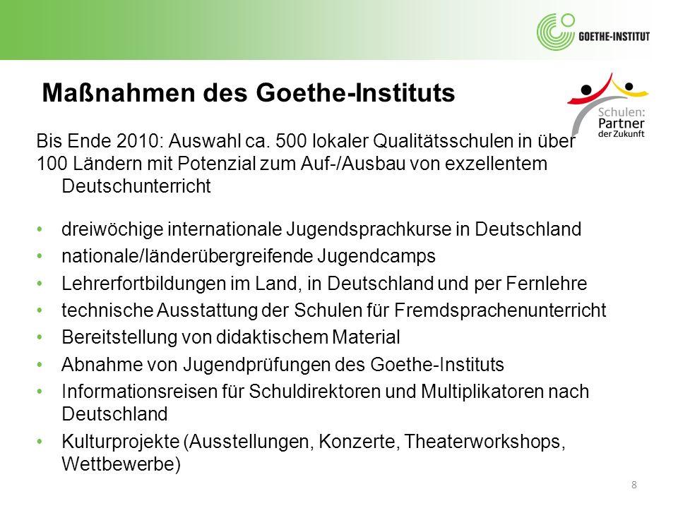 8 Bis Ende 2010: Auswahl ca. 500 lokaler Qualitätsschulen in über 100 Ländern mit Potenzial zum Auf-/Ausbau von exzellentem Deutschunterricht dreiwöch