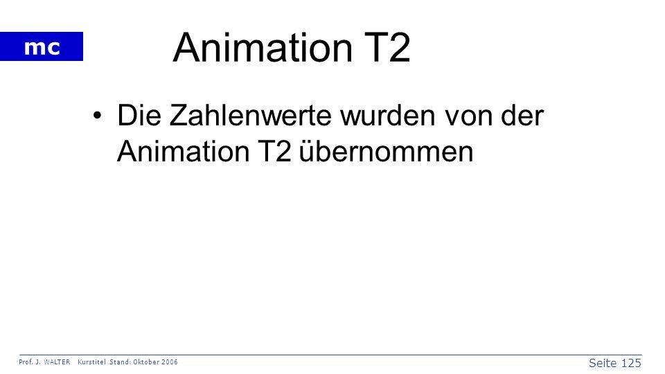 Seite 125 Prof. J. WALTER Kurstitel Stand: Oktober 2006 mc Animation T2 Die Zahlenwerte wurden von der Animation T2 übernommen