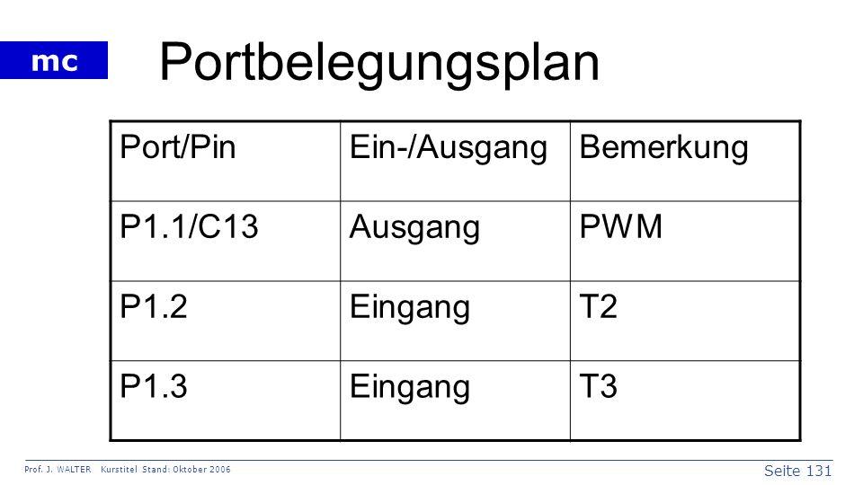 Seite 131 Prof. J. WALTER Kurstitel Stand: Oktober 2006 mc Portbelegungsplan Port/PinEin-/AusgangBemerkung P1.1/C13AusgangPWM P1.2EingangT2 P1.3Eingan