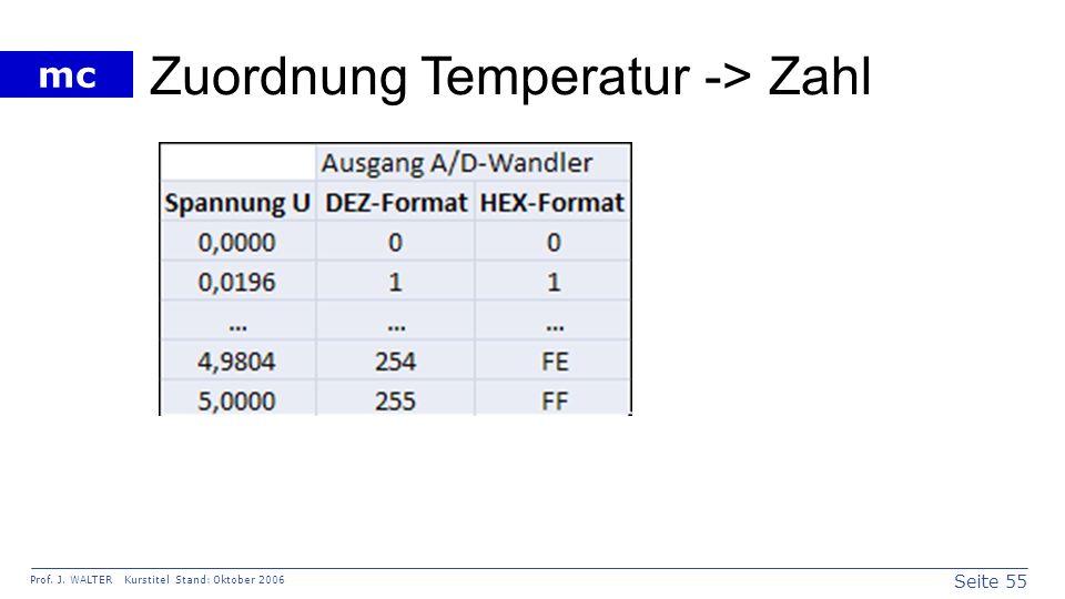 Seite 55 Prof. J. WALTER Kurstitel Stand: Oktober 2006 mc Zuordnung Temperatur -> Zahl