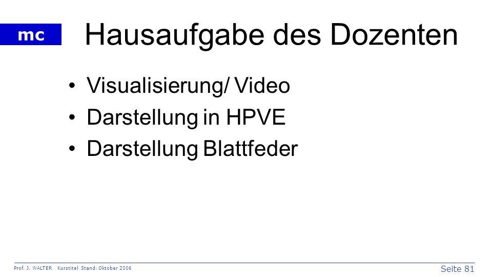 Seite 81 Prof. J. WALTER Kurstitel Stand: Oktober 2006 mc Hausaufgabe des Dozenten Visualisierung/ Video Darstellung in HPVE Darstellung Blattfeder