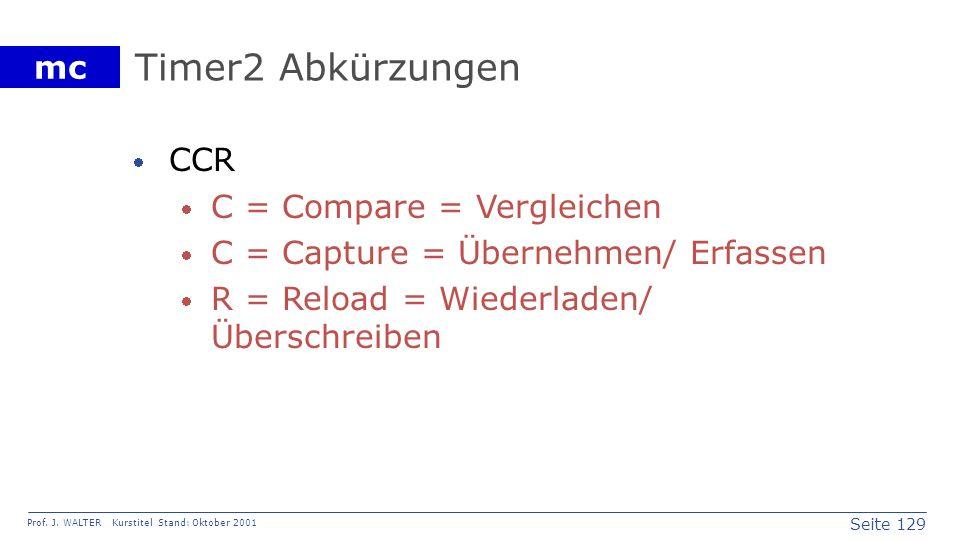 Seite 129 Prof. J. WALTER Kurstitel Stand: Oktober 2001 mc Timer2 Abkürzungen CCR C = Compare = Vergleichen C = Capture = Übernehmen/ Erfassen R = Rel