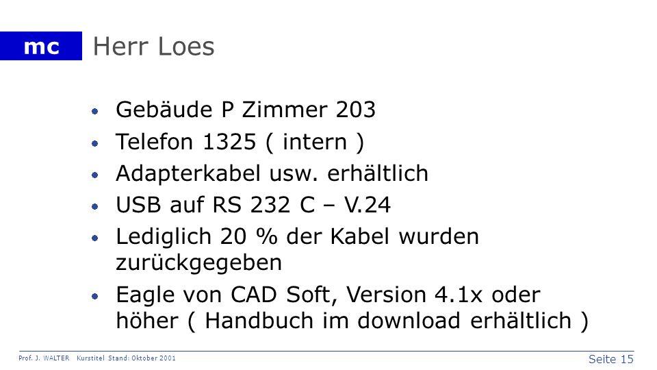 Seite 15 Prof. J. WALTER Kurstitel Stand: Oktober 2001 mc Herr Loes Gebäude P Zimmer 203 Telefon 1325 ( intern ) Adapterkabel usw. erhältlich USB auf