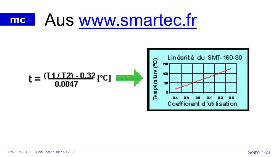 Seite 168 Prof. J. WALTER Kurstitel Stand: Oktober 2001 mc Aus www.smartec.frwww.smartec.fr