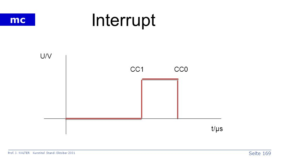 Seite 169 Prof. J. WALTER Kurstitel Stand: Oktober 2001 mc Interrupt U/V t/µs CC1CC0