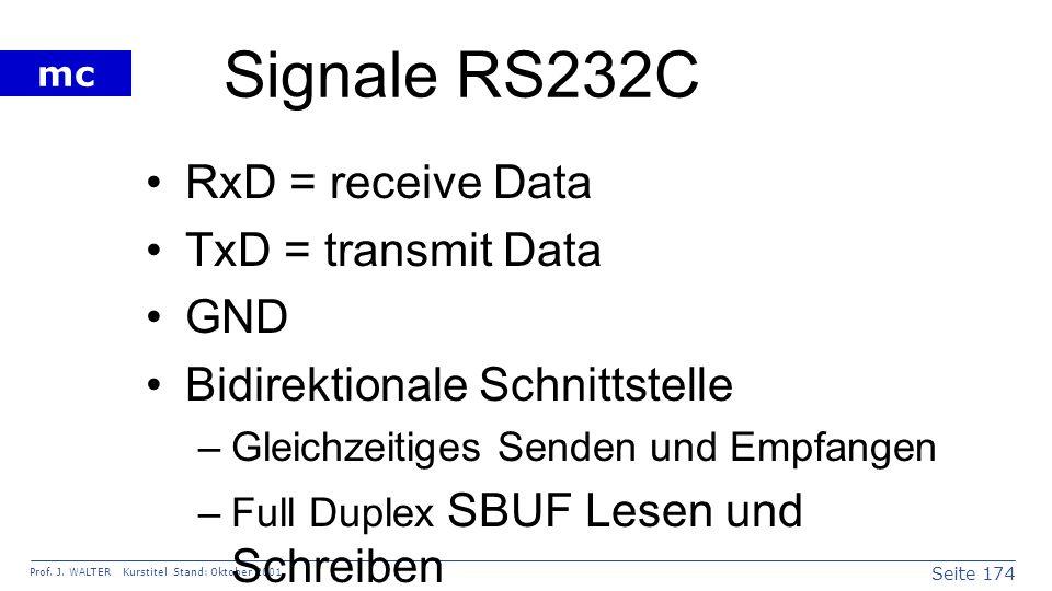 Seite 174 Prof. J. WALTER Kurstitel Stand: Oktober 2001 mc Signale RS232C RxD = receive Data TxD = transmit Data GND Bidirektionale Schnittstelle –Gle