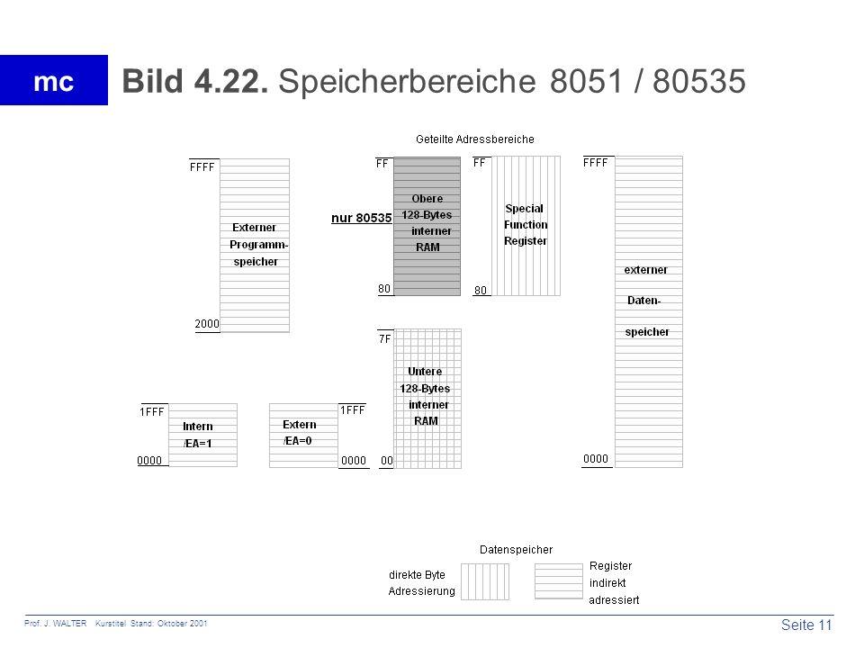 Seite 11 Prof. J. WALTER Kurstitel Stand: Oktober 2001 mc Bild 4.22. Speicherbereiche 8051 / 80535