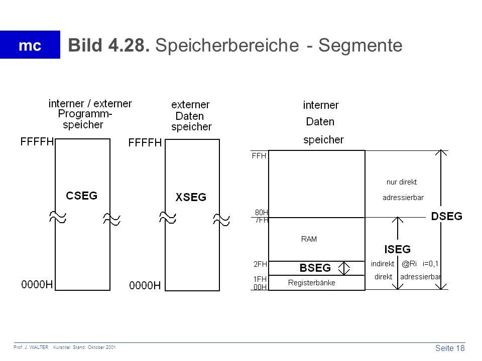 Seite 18 Prof. J. WALTER Kurstitel Stand: Oktober 2001 mc Bild 4.28. Speicherbereiche - Segmente