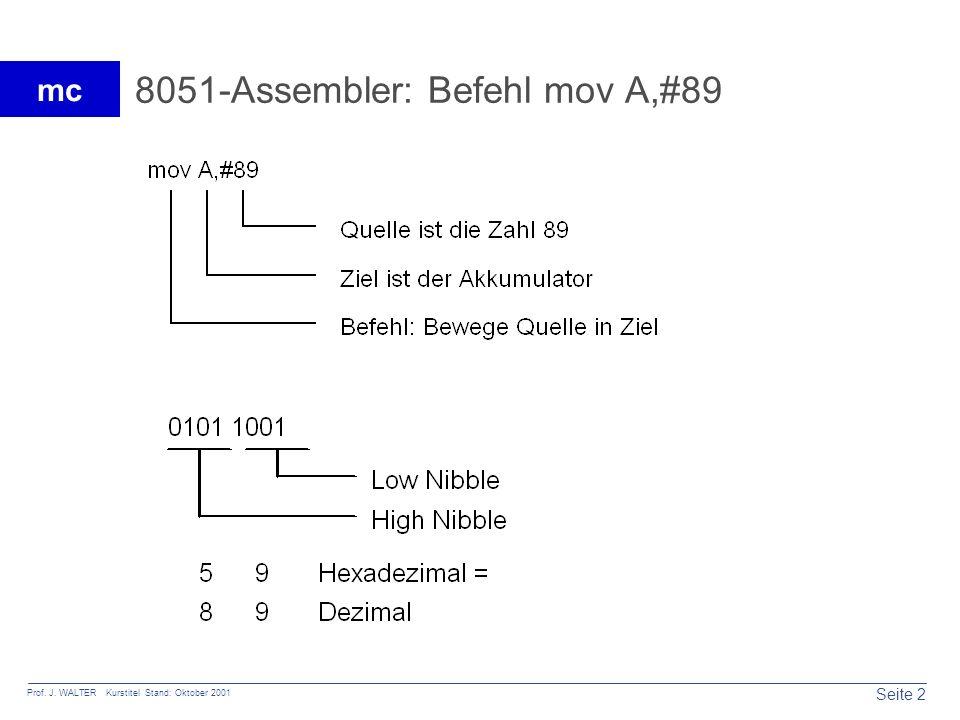 Seite 13 Prof.J. WALTER Kurstitel Stand: Oktober 2001 mc Tabelle 4.5.