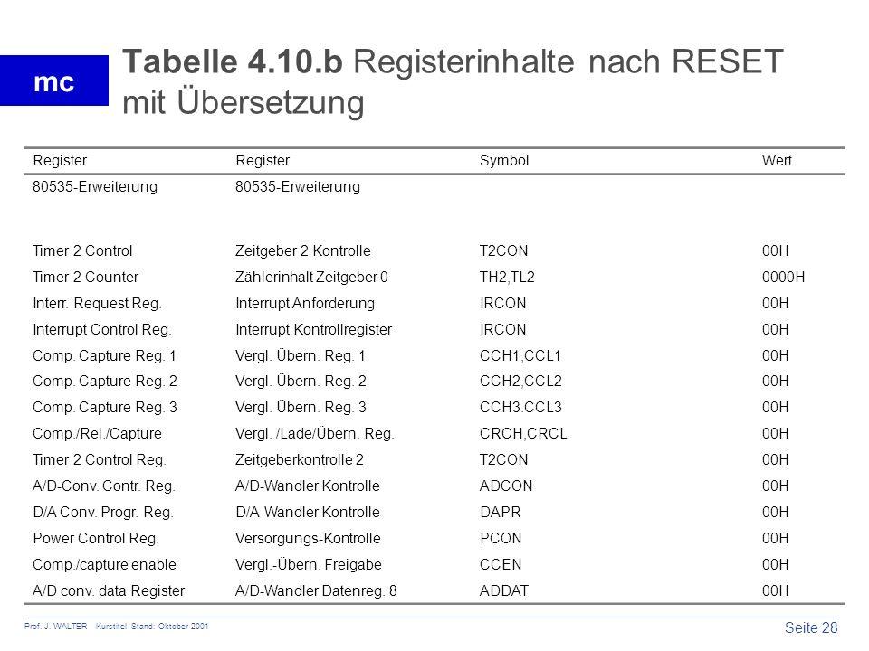 Seite 28 Prof. J. WALTER Kurstitel Stand: Oktober 2001 mc Tabelle 4.10.b Registerinhalte nach RESET mit Übersetzung Register SymbolWert 80535-Erweiter